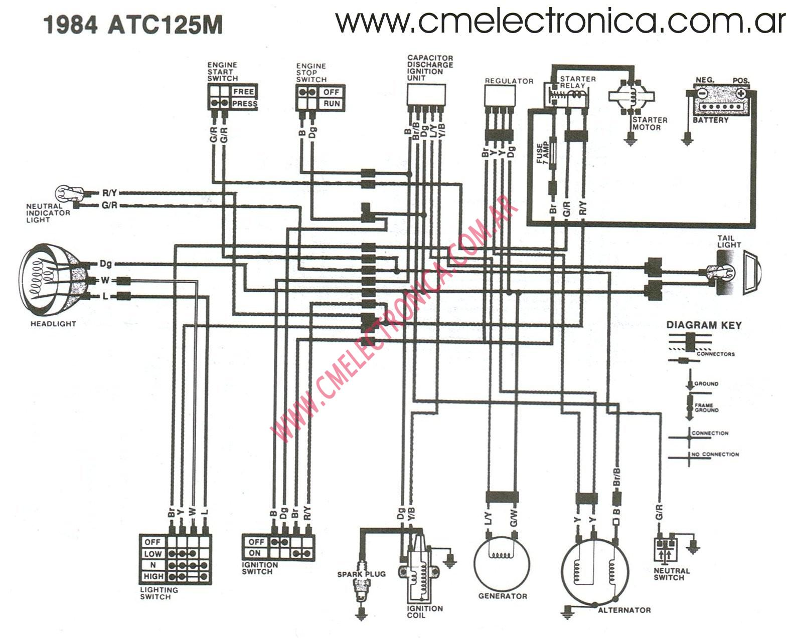 hight resolution of 84 honda 125 atc wiring diagram 84 get free image about