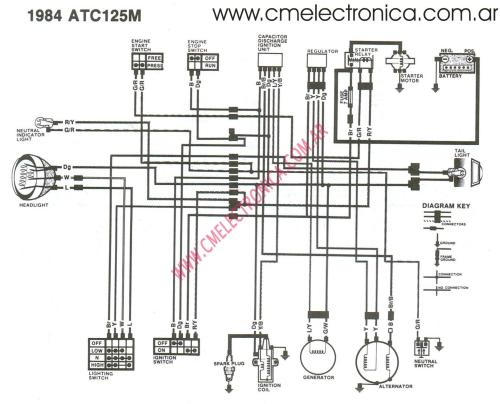 small resolution of 84 honda 125 atc wiring diagram 84 get free image about