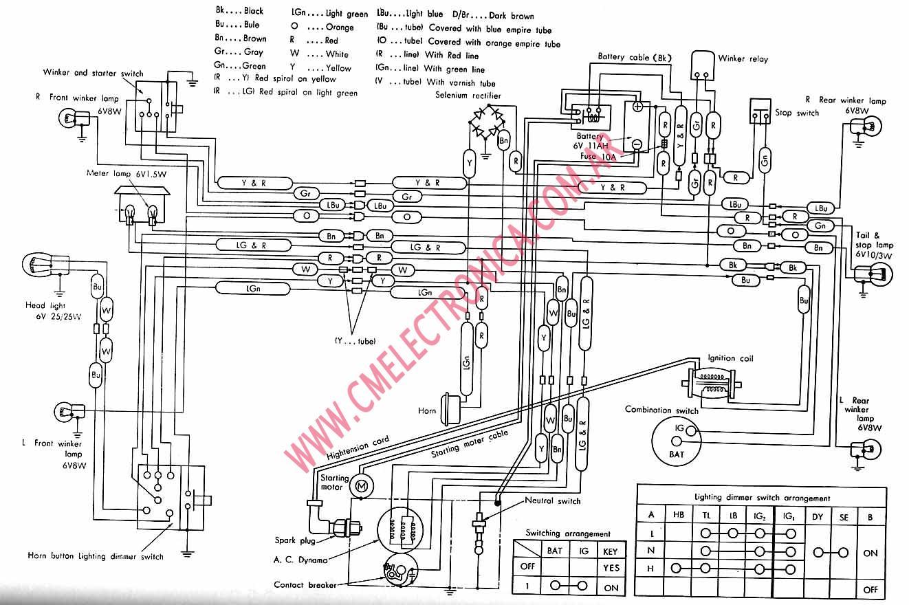 honda qr 50 wiring diagram 1983 toyota pickup tail light trim free engine image for
