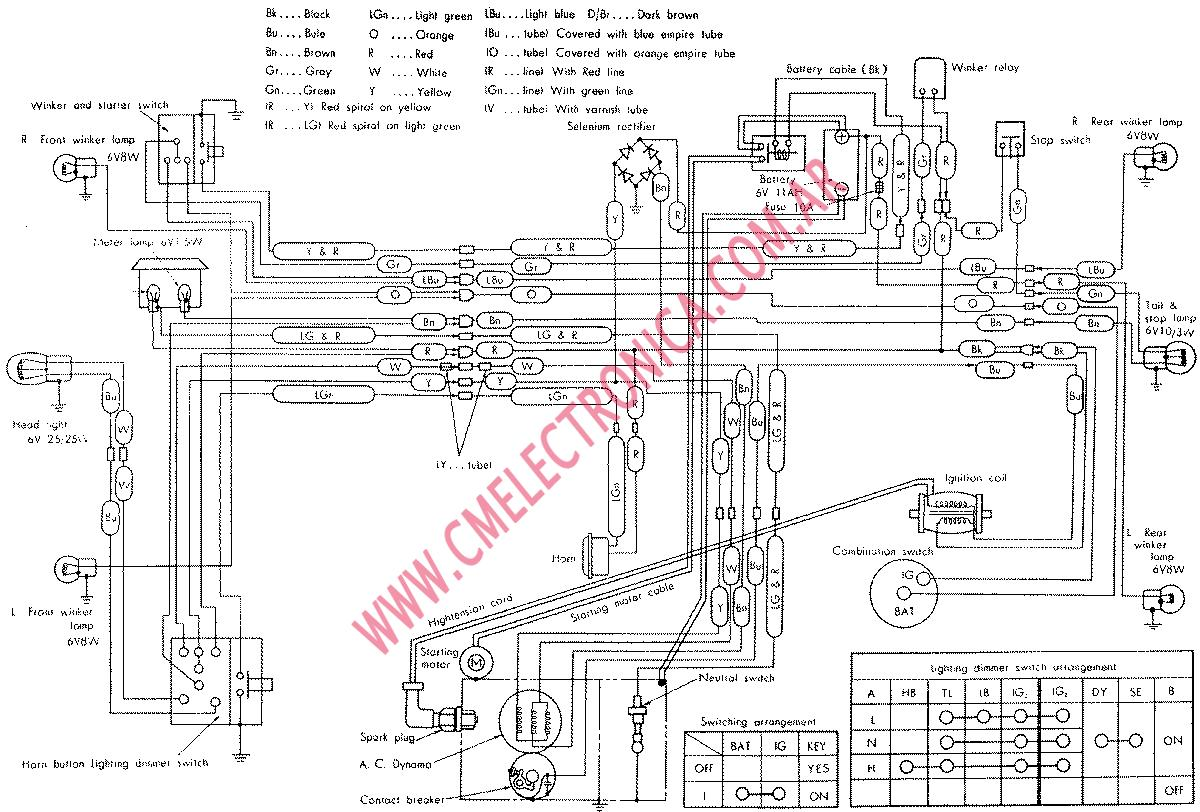 Diagrama Honda C50m C65m