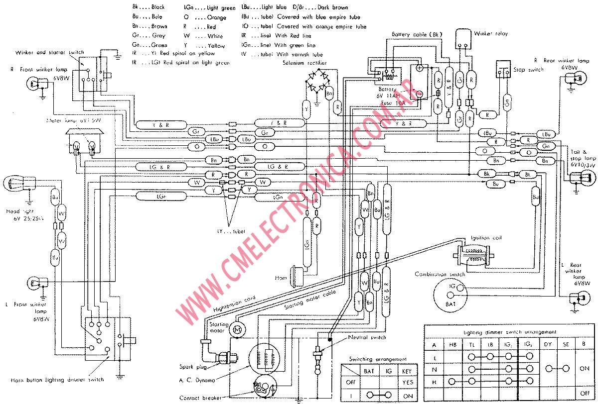 Honda C105 Wiring Diagram. Honda. Auto Wiring Diagram