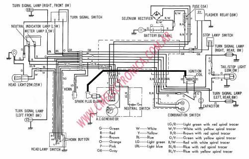 small resolution of honda c90 wiring diagram wiring diagram center diagrama honda c90 honda c90 wiring diagram