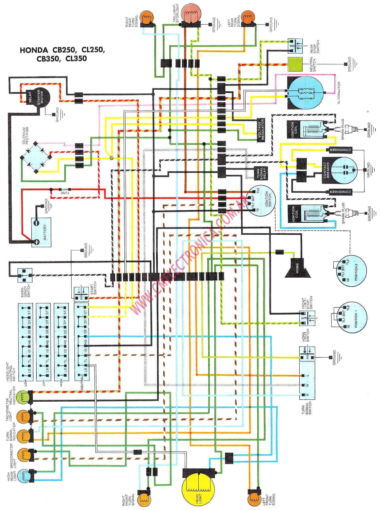 hight resolution of diagrama honda cb 250 350 1971 honda ct70 wiring diagram honda rancher 350 wiring diagram
