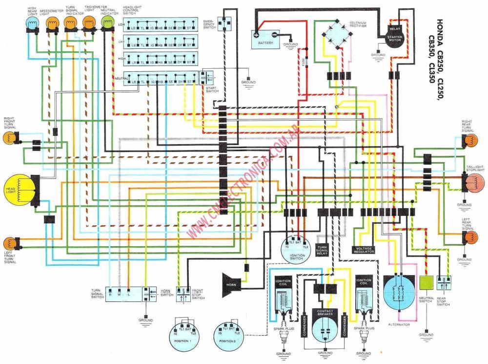 medium resolution of honda cb250 wiring diagram wiring diagram page honda cb250 wiring diagram wiring library honda cb250 wiring