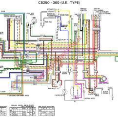 Suzuki Bandit Wiring Diagram Motorcycle Charging System Diagrama Honda Cb250g5