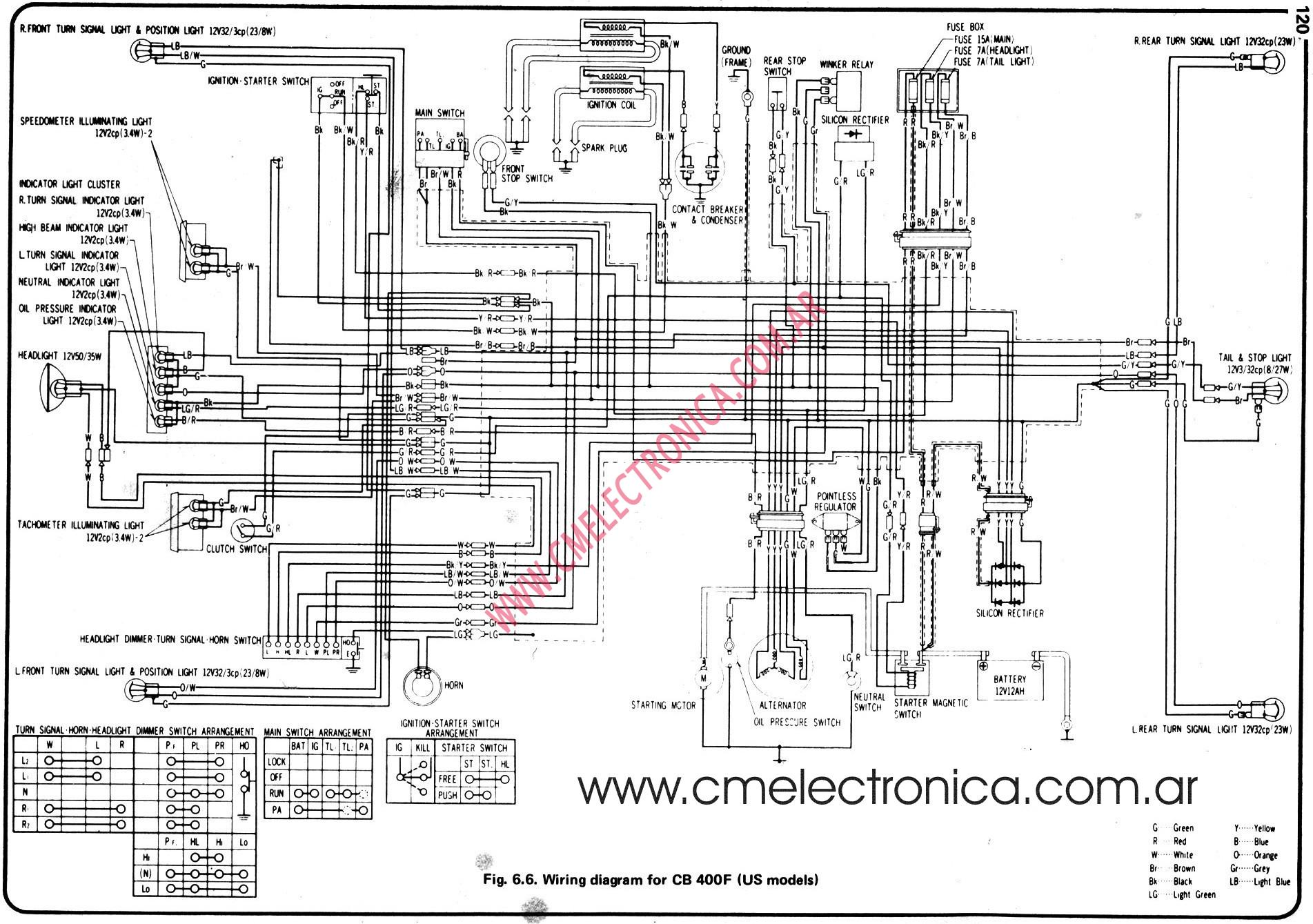 hight resolution of cb400f wiring diagram pdf automotive wiring diagrams 95 nissan pickup wiring diagram cb400f wiring diagram pdf