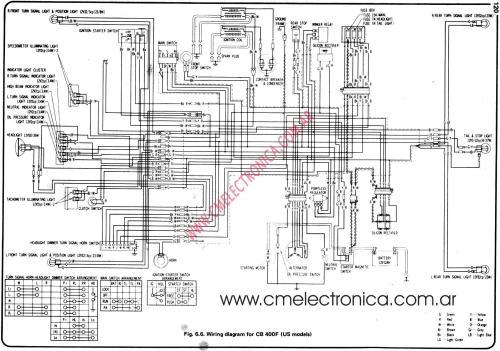 small resolution of cb400f wiring diagram pdf automotive wiring diagrams 95 nissan pickup wiring diagram cb400f wiring diagram pdf