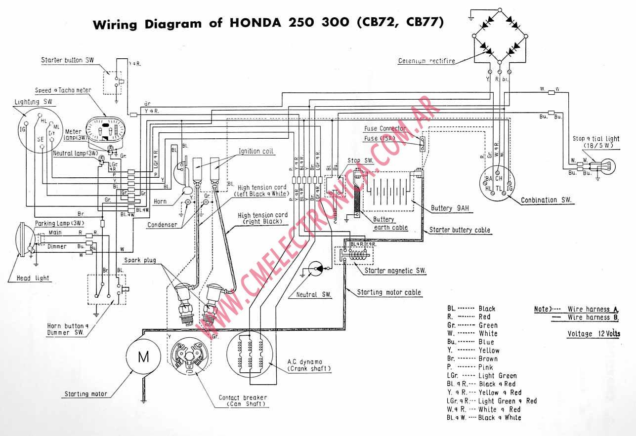 2000 honda xr650r wiring diagram 2005 dodge neon starter magna html imageresizertool com