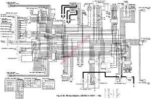 Diagrama honda cb750a 77 78