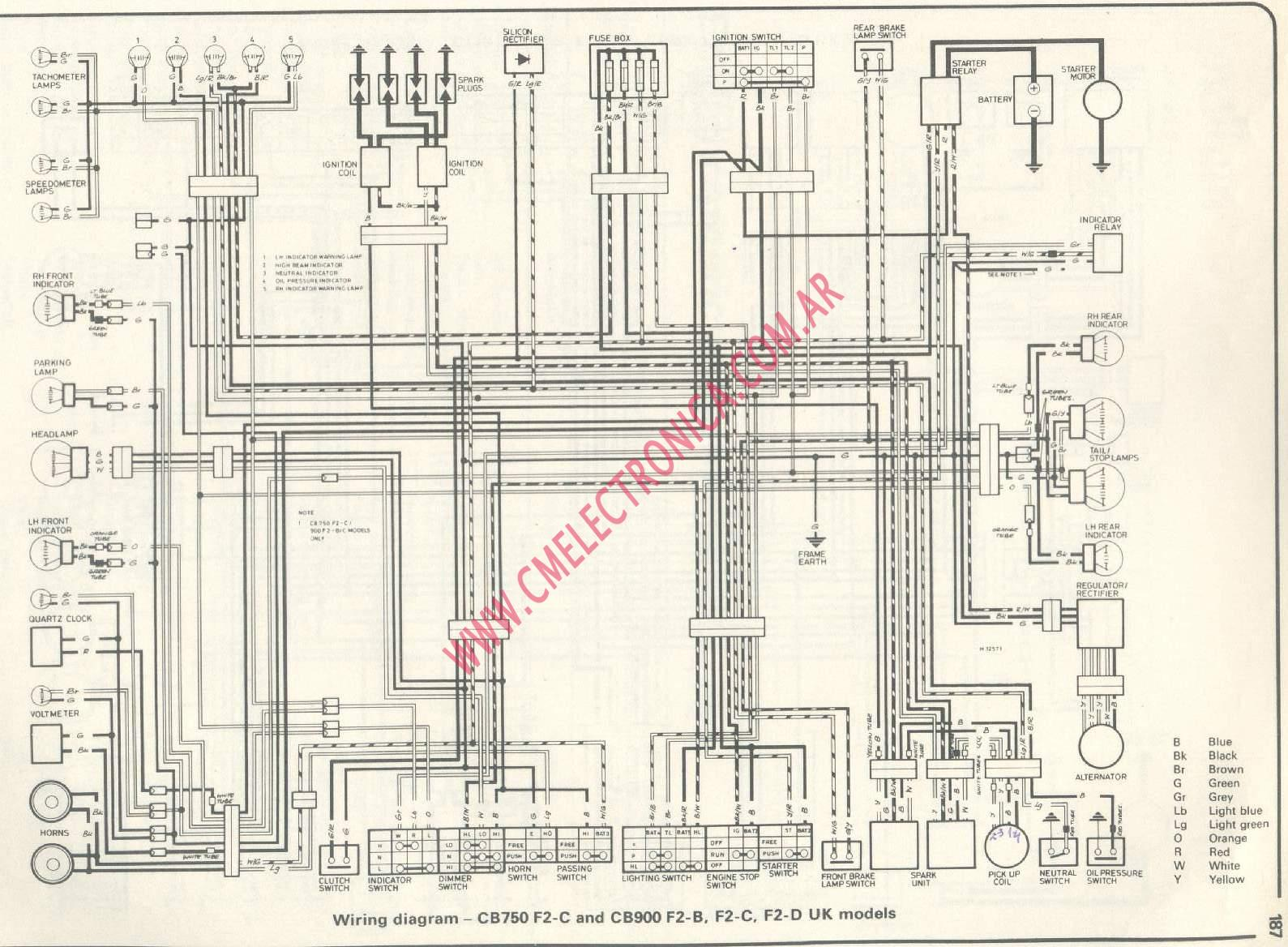 hight resolution of diagrama honda cb750f cb900f antenna wiring diagram painless wiring diagram