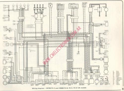 small resolution of diagrama honda cb750f cb900f antenna wiring diagram painless wiring diagram