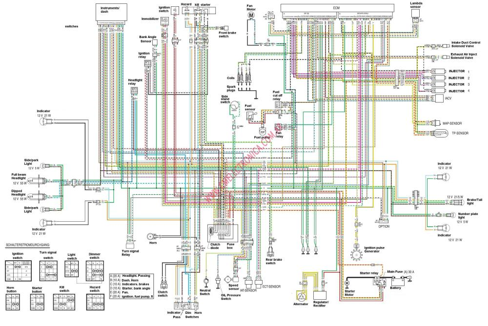 medium resolution of honda hornet wiring diagram 2004 honda 599 specs 2004 honda horror