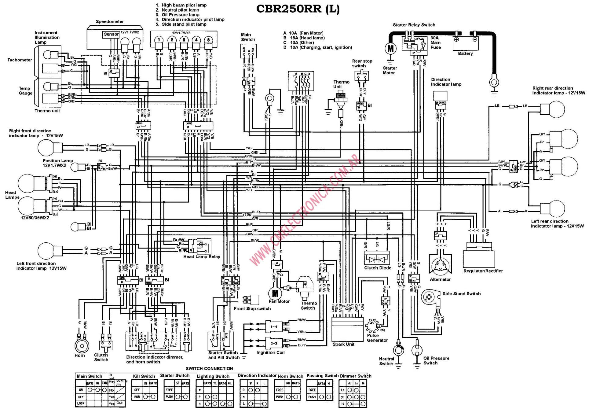 hight resolution of cbr 250 wiring diagram wiring diagram with description cbr250r abs wiring diagram 2013 honda cbr250r wiring