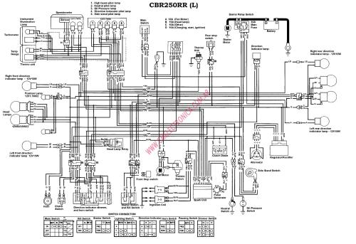 small resolution of cbr 250 wiring diagram wiring diagram with description cbr250r abs wiring diagram 2013 honda cbr250r wiring