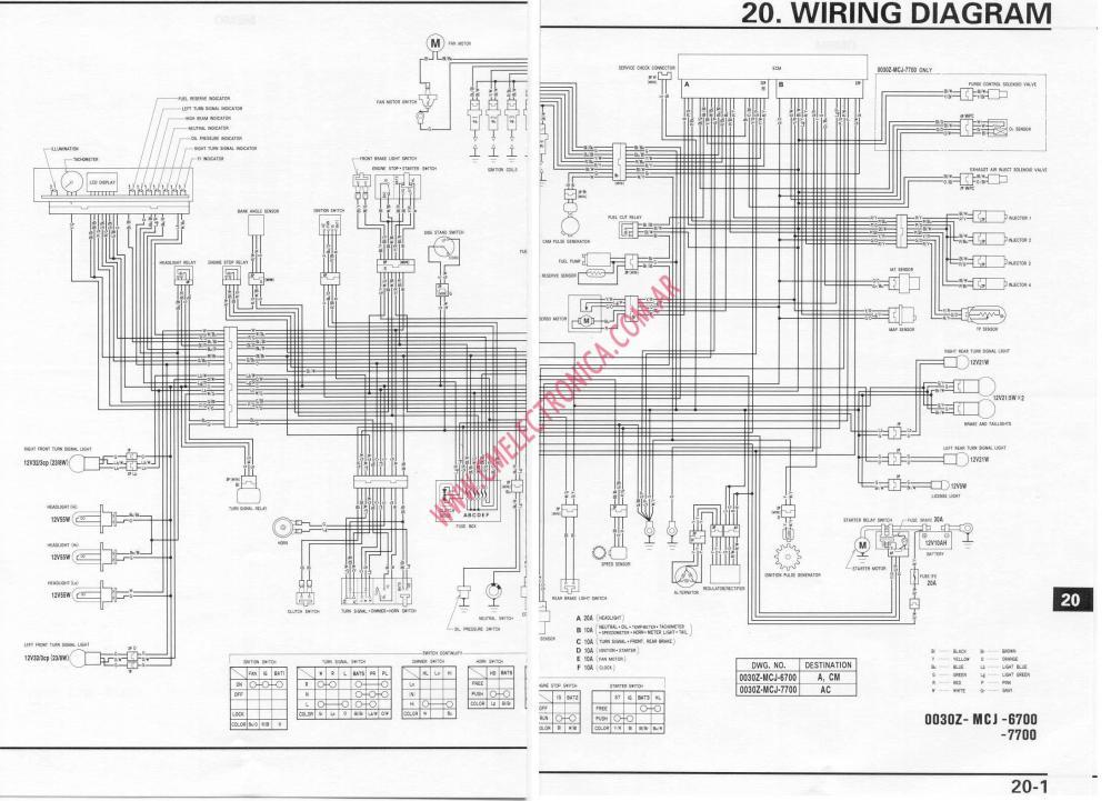 medium resolution of netrider wiring diagram 2004 cbr1000rr