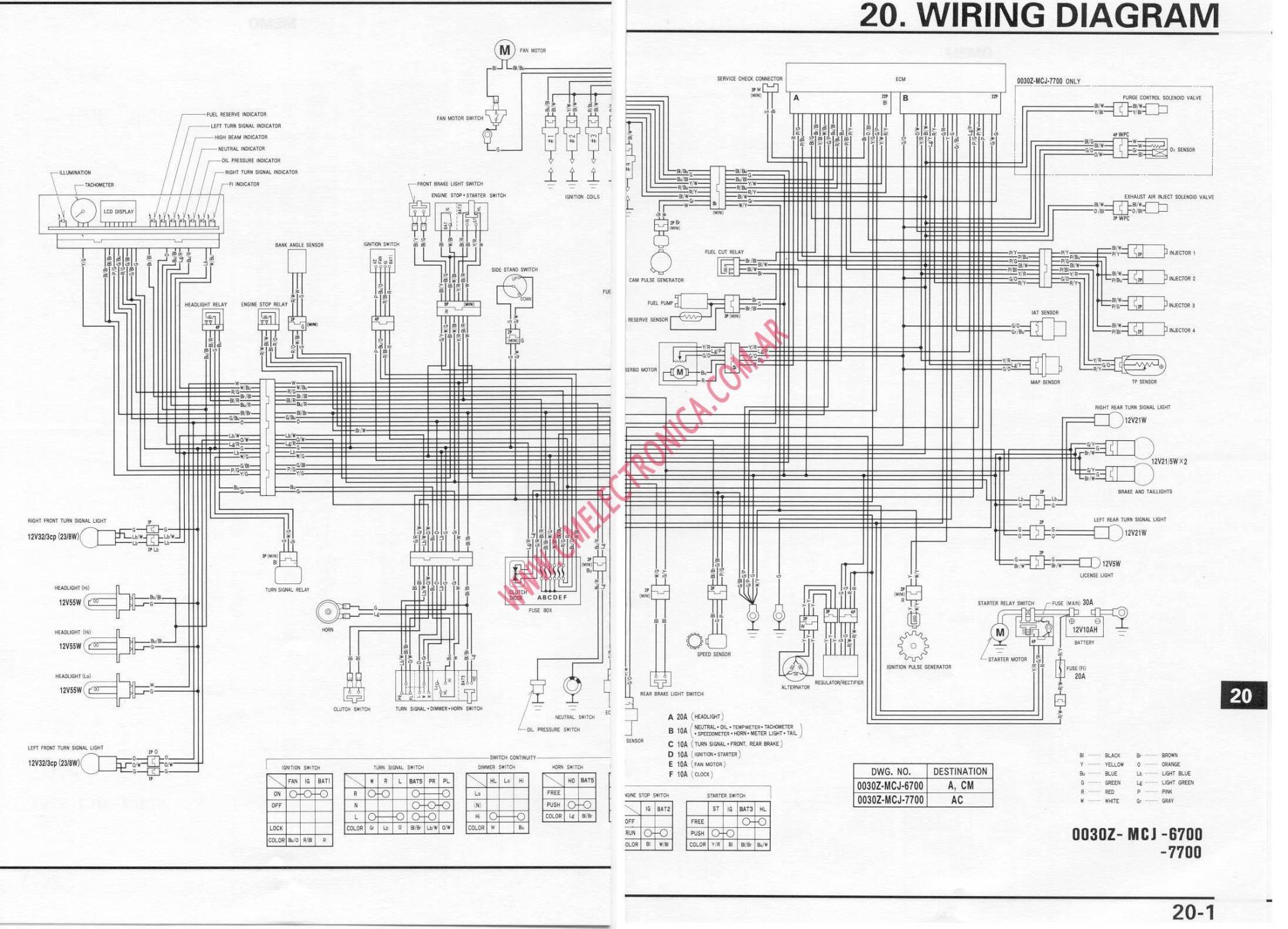 hight resolution of netrider wiring diagram 2004 cbr1000rr