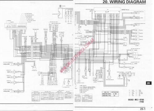 small resolution of netrider wiring diagram 2004 cbr1000rr
