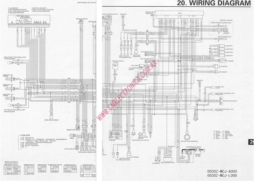medium resolution of cbr 954rr wiring diagram wiring diagram for you tpi wiring harness cbr 954rr wiring diagram wiring