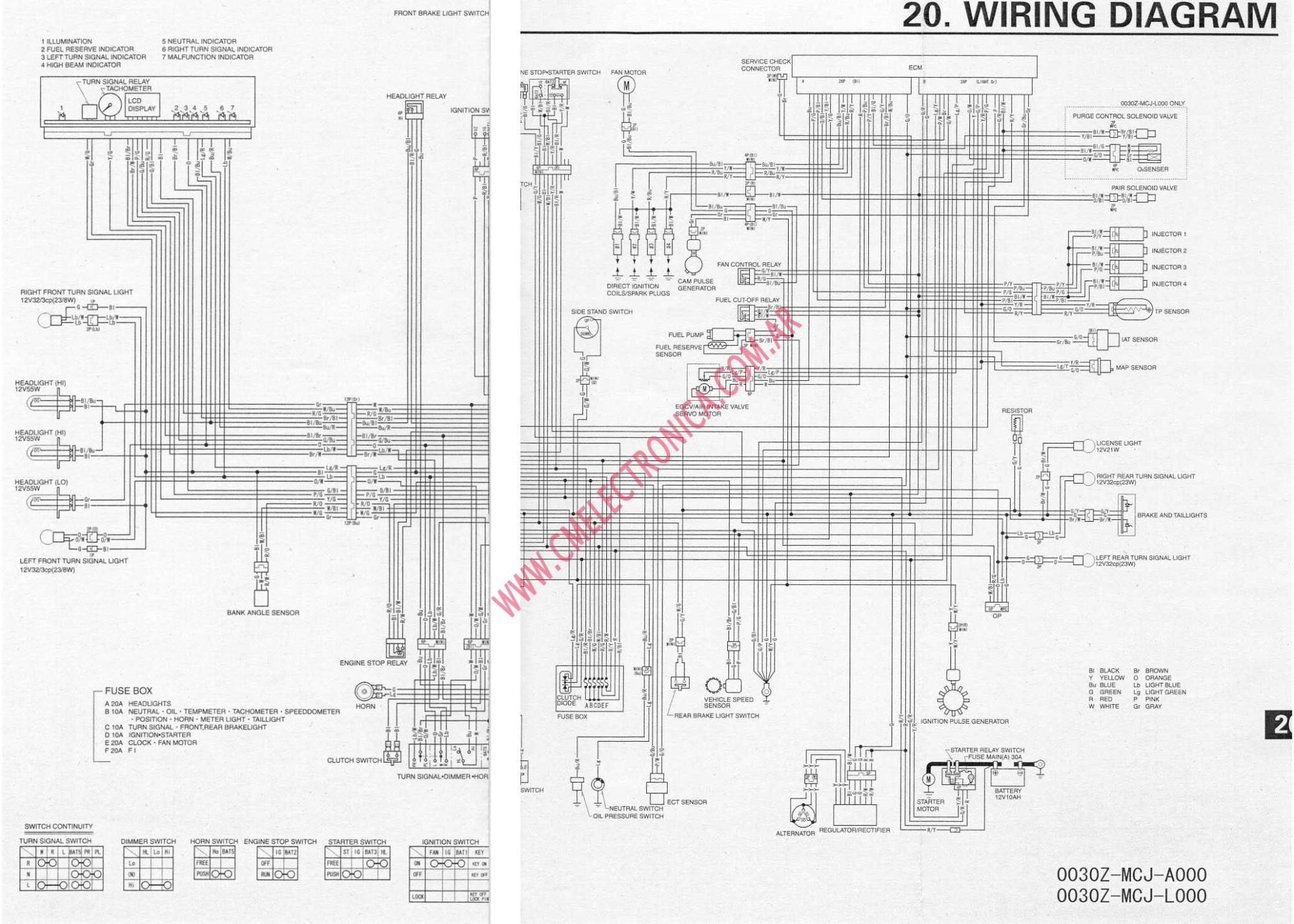 hight resolution of cbr 954rr wiring diagram wiring diagram for you tpi wiring harness cbr 954rr wiring diagram wiring