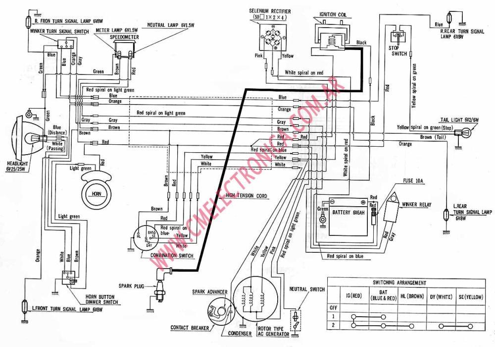 medium resolution of wiring diagrams source diagrama honda cd90 rh cmelectronica com ar 1965 honda