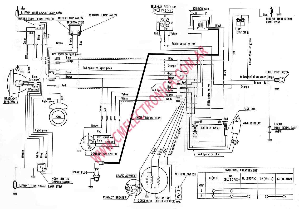 hight resolution of wiring diagrams source diagrama honda cd90 rh cmelectronica com ar 1965 honda