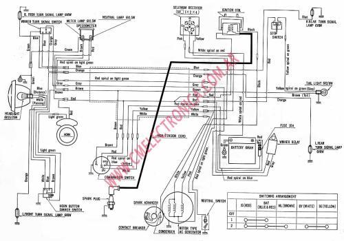 small resolution of wiring diagrams source diagrama honda cd90 rh cmelectronica com ar 1965 honda