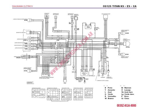 small resolution of diagrama honda cg125 titan ks es ka 2005 honda cbr 125 wiring diagram honda cbr 125