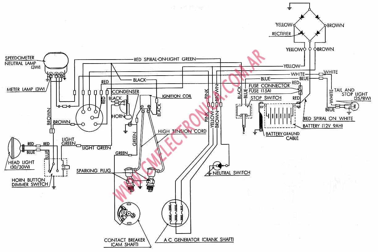 Diagrams Wiring : Polaris Trail Boss 250 Wiring Diagram