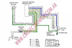 Diagrama honda cr250