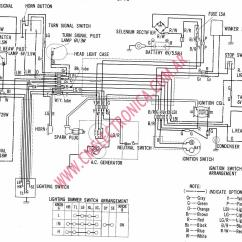2002 Sv650 Wiring Diagram 1992 Ford F 150 Diagrama Honda Ct90