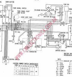 polaris predator 50 wiring diagram 34 wiring diagram 2002 polaris sportsman 700 parts diagram 2002 polaris [ 1217 x 894 Pixel ]
