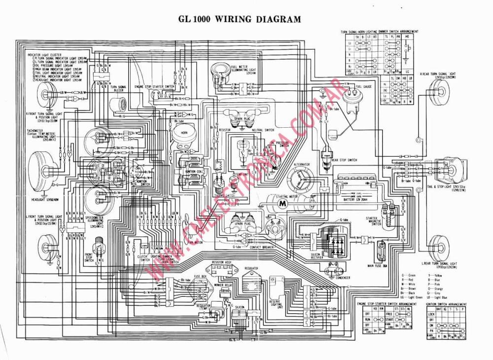 medium resolution of 1985 honda goldwing fuse box location honda auto wiring diagram 1978 honda gl1000 wiring diagram 78