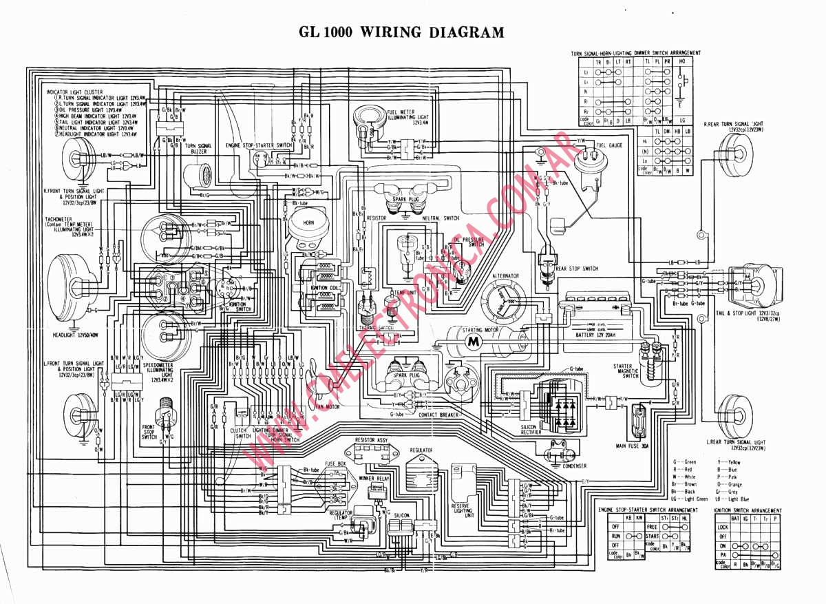 hight resolution of 1985 honda goldwing fuse box location honda auto wiring diagram 1978 honda gl1000 wiring diagram 78
