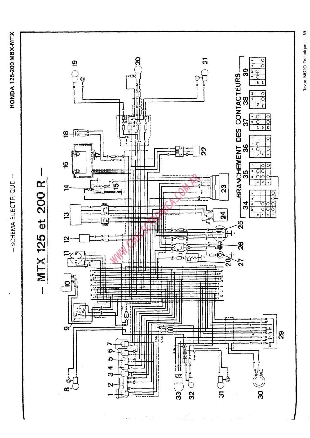 medium resolution of honda mbx125