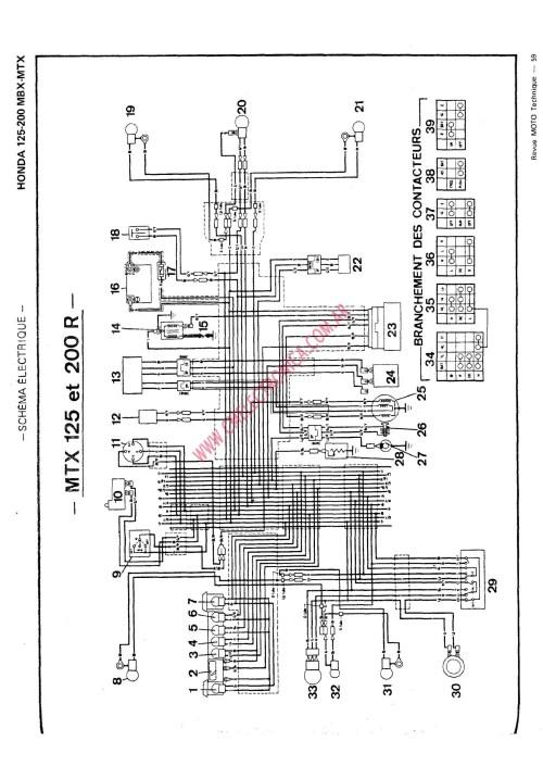 small resolution of honda mbx125