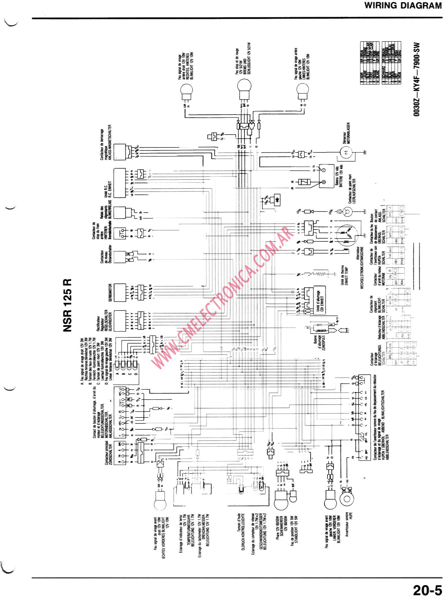 honda xrm cdi wiring diagram what is a phase diagrama nsr125