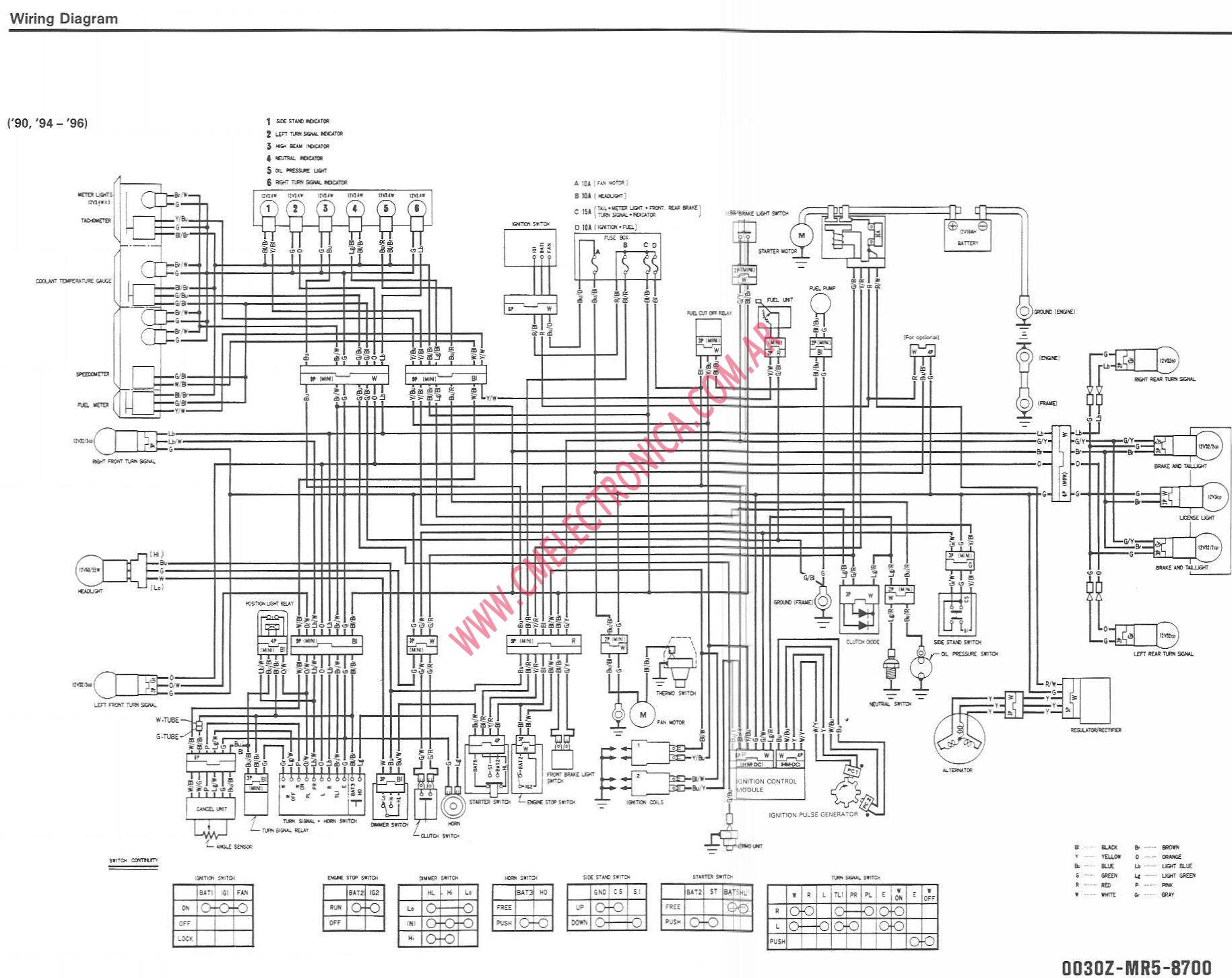 Ebook PDF Honda Cb100 Wiring Diagram