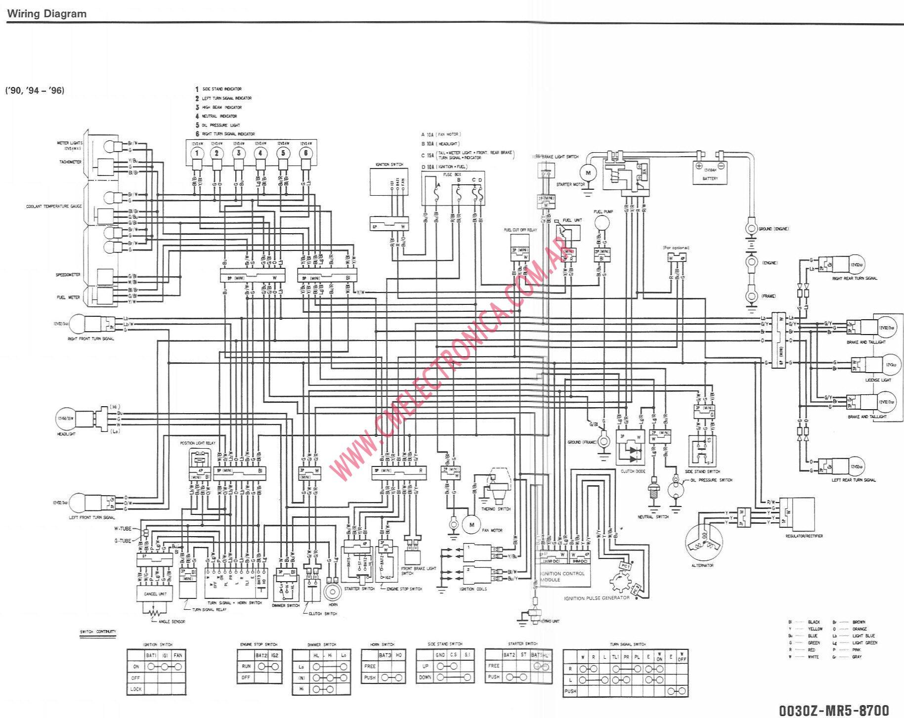 96 suzuki katana 600 wiring diagram image about wiring diagram