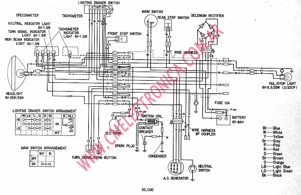Diagrama Honda Sl100, Diagrama, Free Engine Image For User