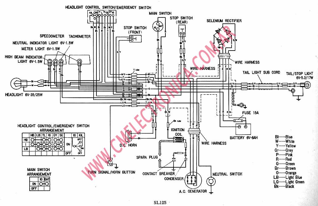 wiring diagram usuario citroen zx