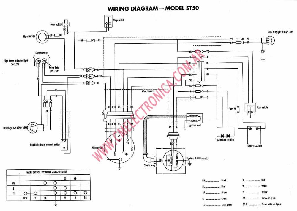 medium resolution of honda st 70 1974 car interior design honda cb 350 wiring diagram honda cb 350 wiring