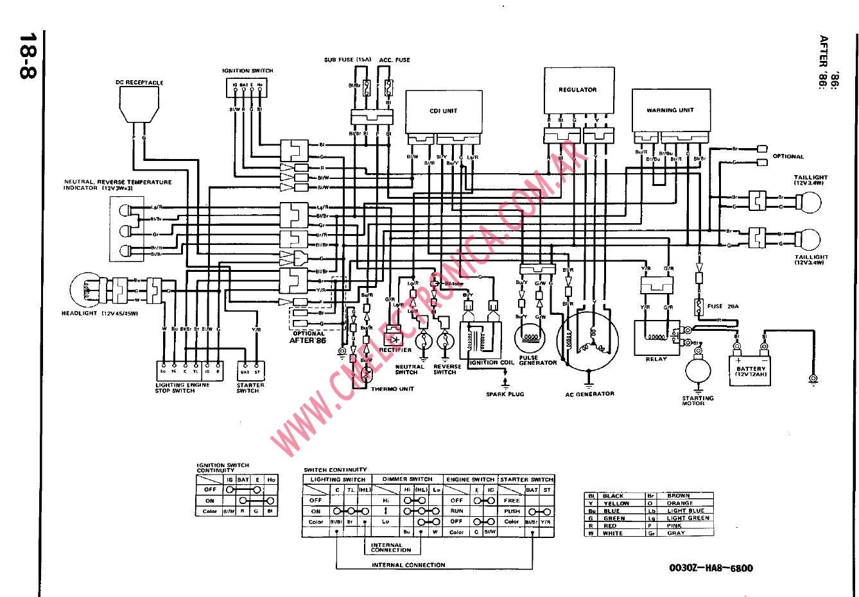 honda 3000 wiring diagram