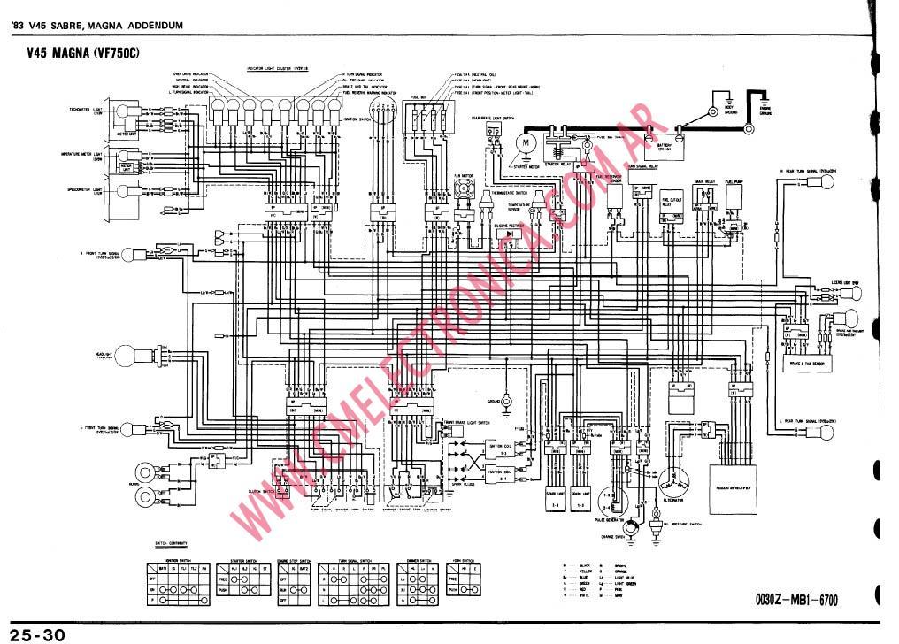 1985 honda spree wiring diagram 1993 club car 1986 goldwing and fuse box shadow 750