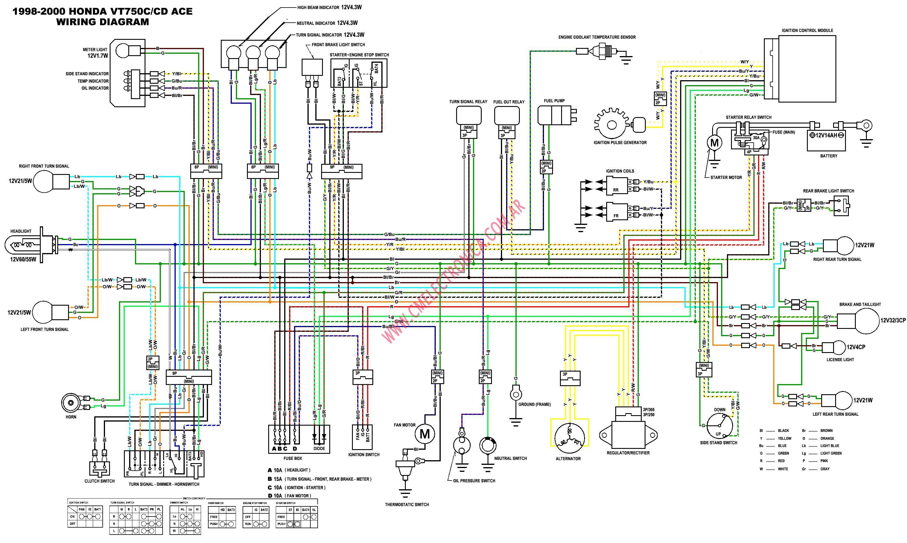 88 honda accord wiring diagram factory diagrams car audio diagrama vt750 00