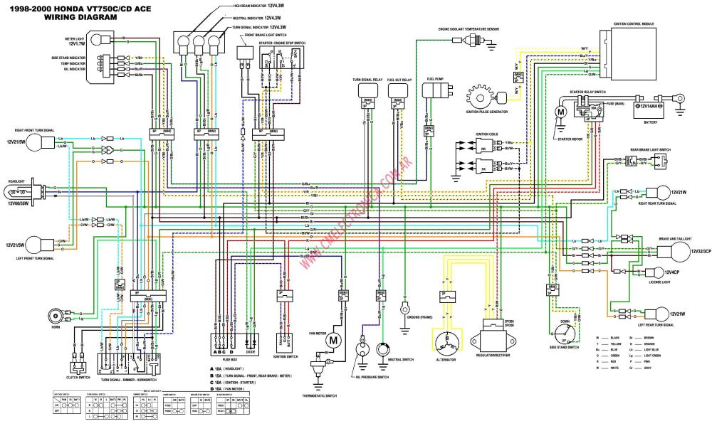 medium resolution of diagrama honda 98 00 vt750c cd ace lzk gallery wiring diagram local 750 honda shadow wiring