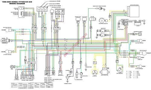small resolution of wiring diagram 2006 honda shadow 1100 wiring schematic data 1999 honda shadow aero shadow vt1100c wiring