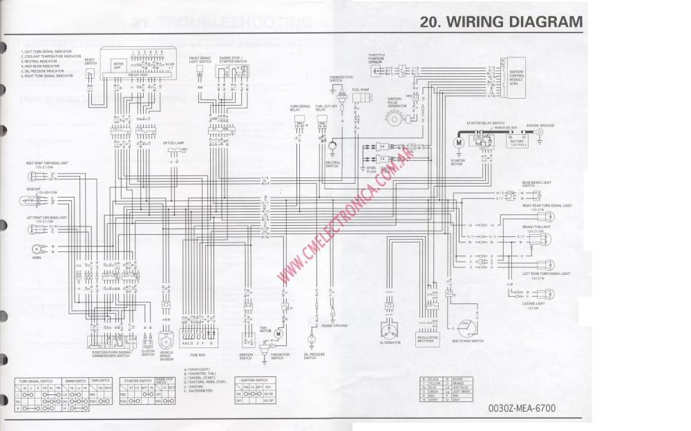medium resolution of  vtx 1300 wiring diagram 2 honda vtx1300