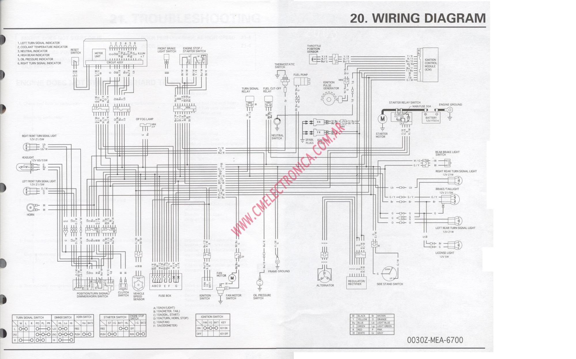 hight resolution of  vtx 1300 wiring diagram 2 honda vtx1300