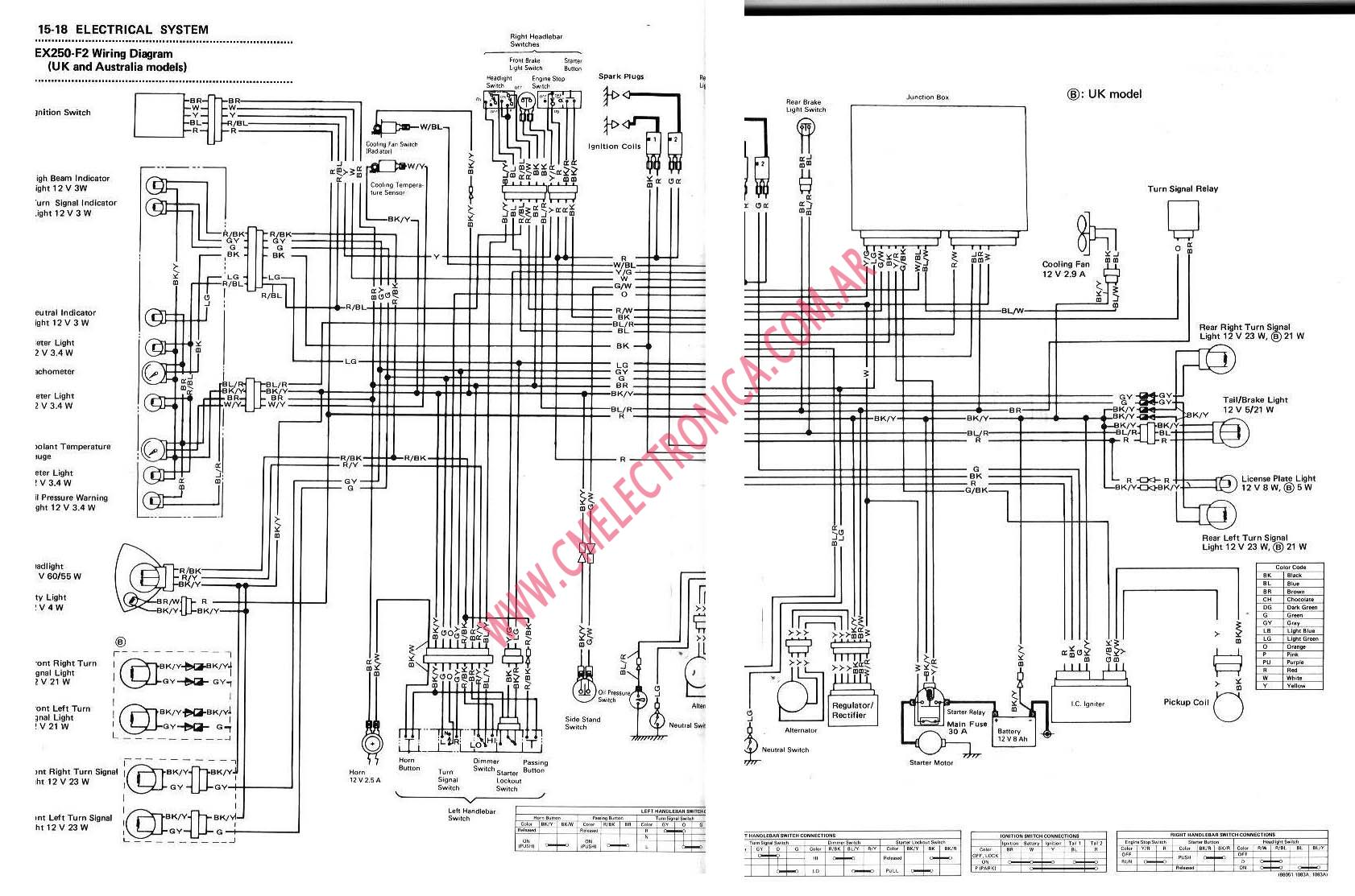 kawasaki-gpx250 Wiring Diagram For Kawasaki Bayou on
