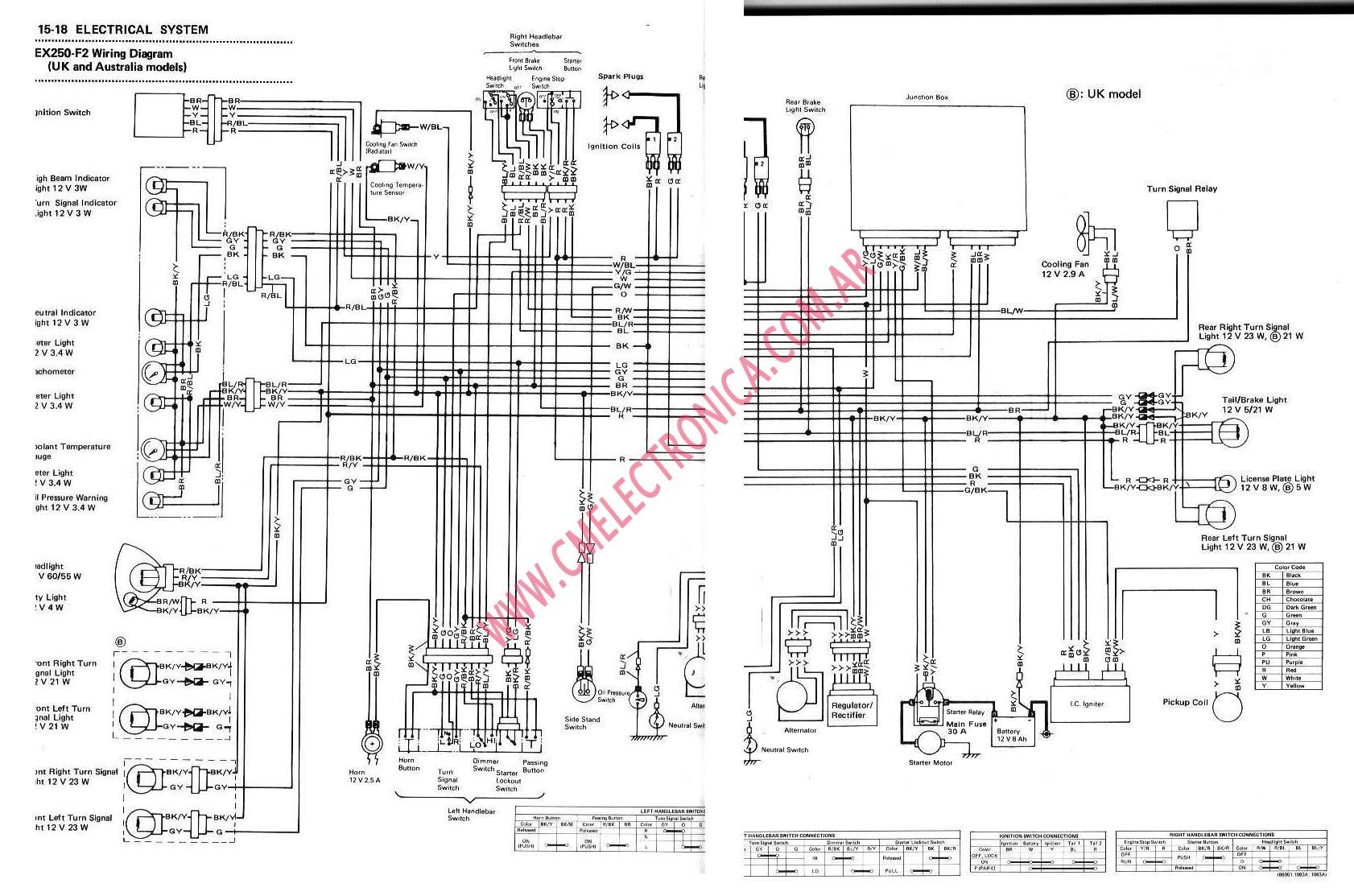 kawasaki gpx250?resize\\\\\\\\\\\\\\\=665%2C440 bajaj wind 125 wiring diagram wiring diagram simonand  at alyssarenee.co
